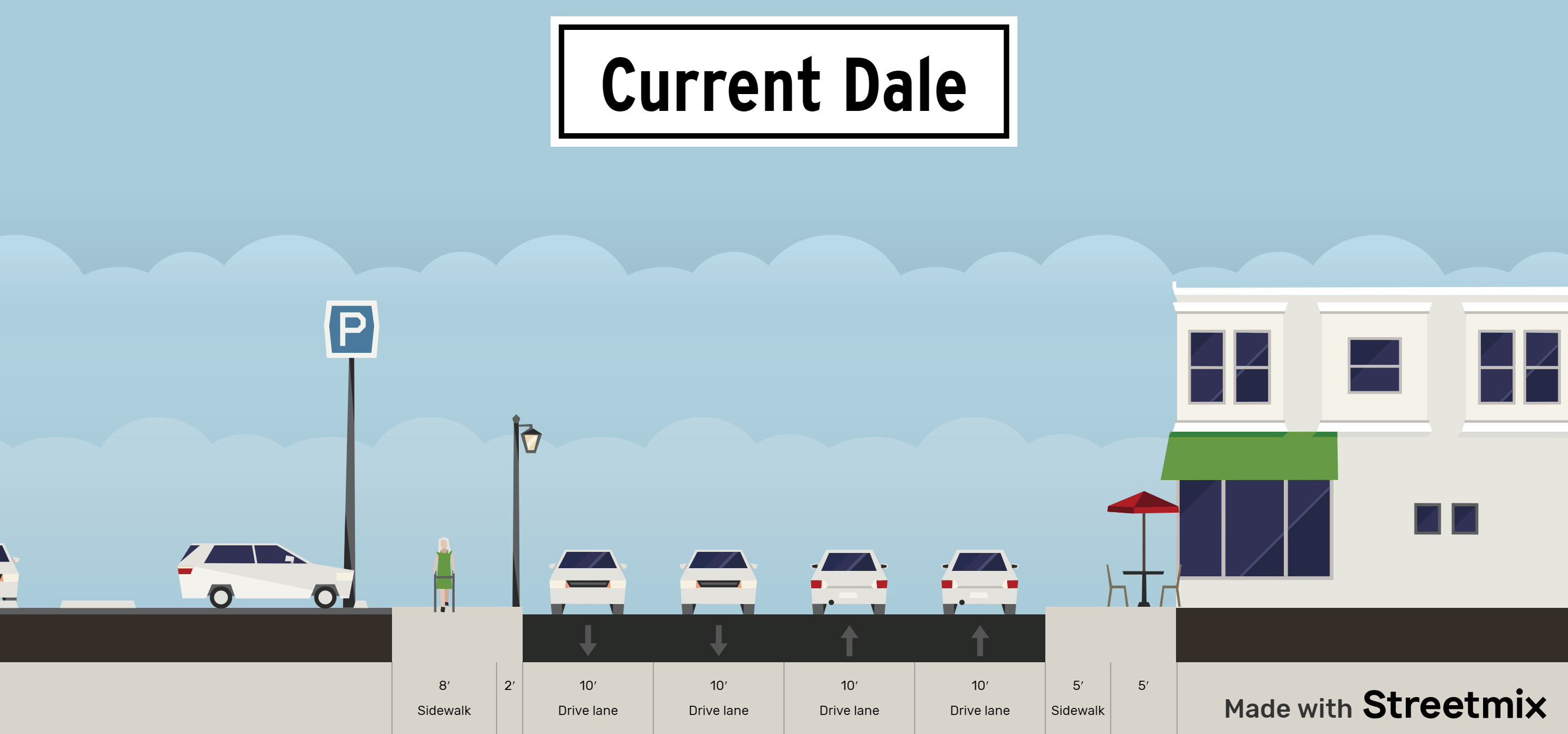 An informal representation of Dale Street's current cross section. A parking lot of the far left, a sidewalk, 2 approaching vehicle lanes, 2 lanes opposing those, and a sidewalk until the saloon.